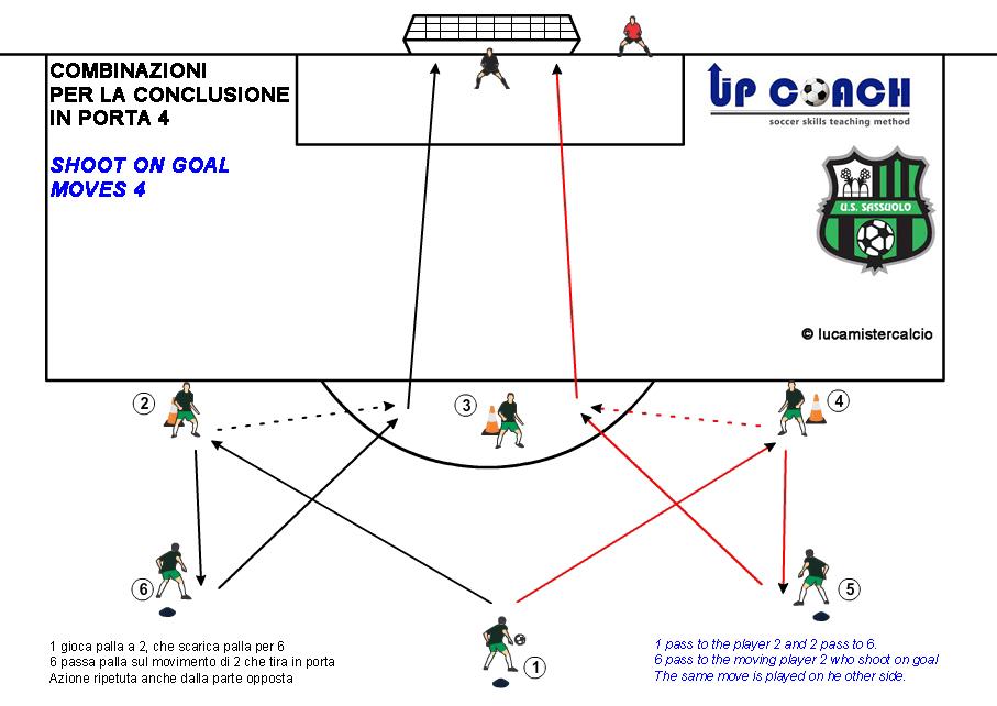 sassuolo seduta del mattino situazioni di gioco 4%0DCoaching Calcio Italia esercizio 1 tecnica e tattica_150326_4 copia