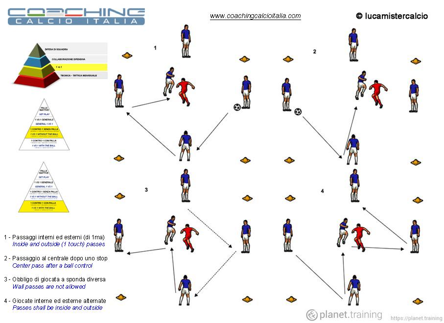 Coaching calcio Italia 1 contro 1 senza e con palla 2