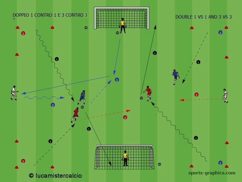 1 CONTRO 1 E 3 CONTRO 3