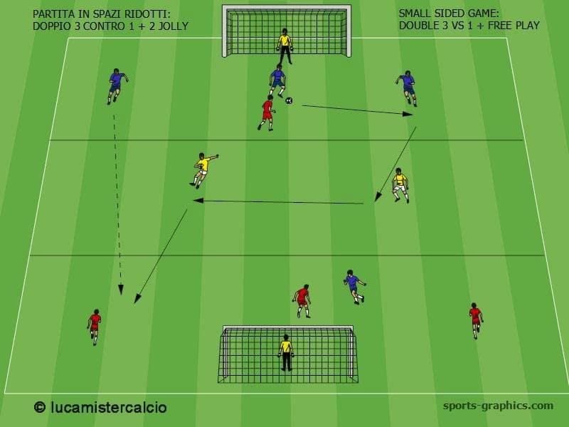 SSG DOPPIO 3 VS 1+2