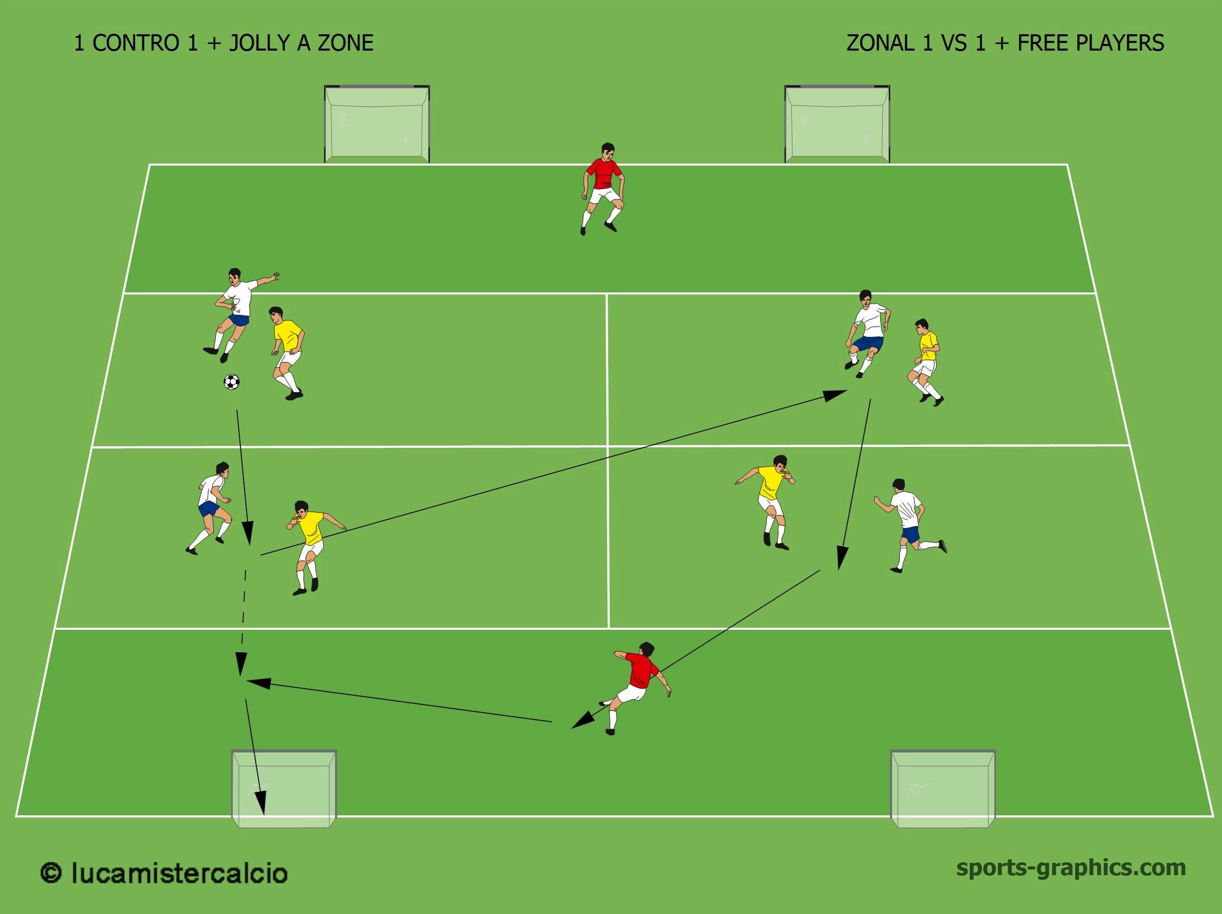 1 CONTRO 1 A ZONE