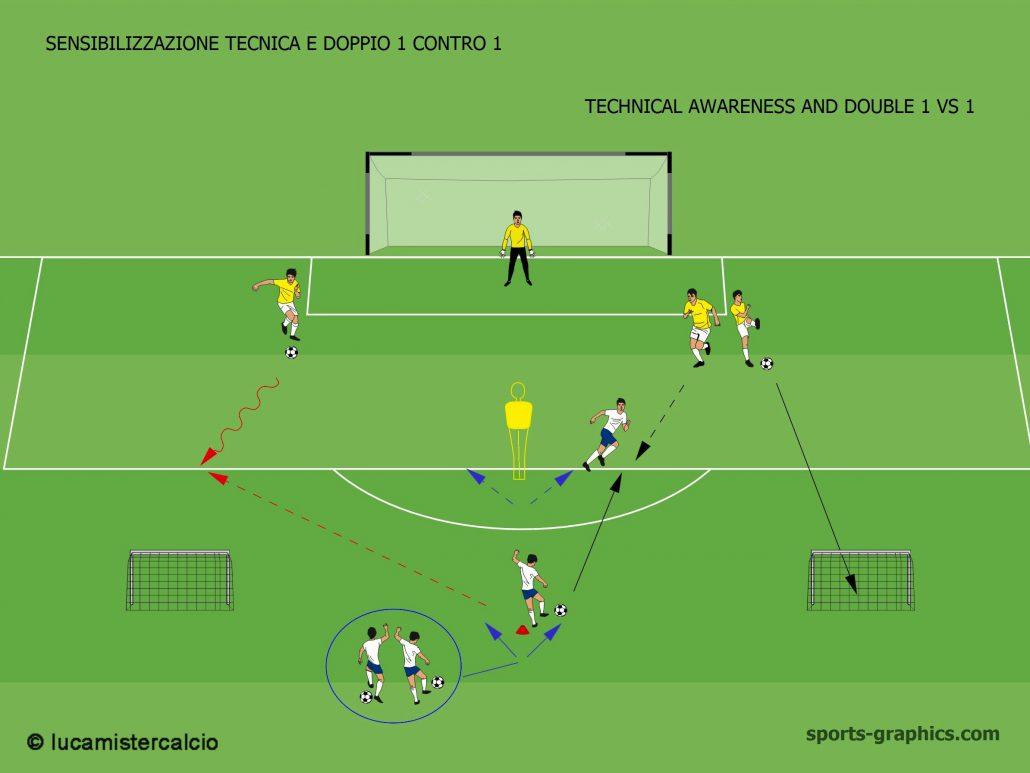 Sensibilizzazione tecnica e 1 contro 1